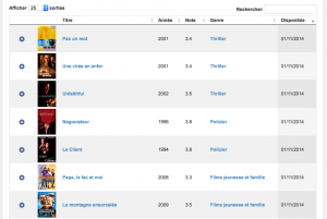capture decran 2014 11 02 a 18 07 01 300x201 - Allflicks et What is on Netflix ? Vos guides raisonnés pour organiser vos soirées télé !