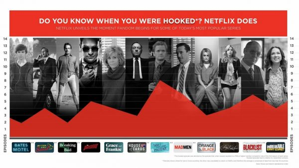 512d151667a6aadc87002caa954691 600x338 - Netflix surveille vos addictions