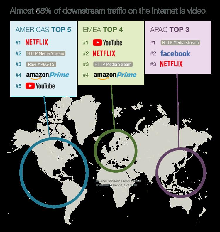 Video Traffic Map Graphic - Netflix représente 15 % des échanges web mondiaux