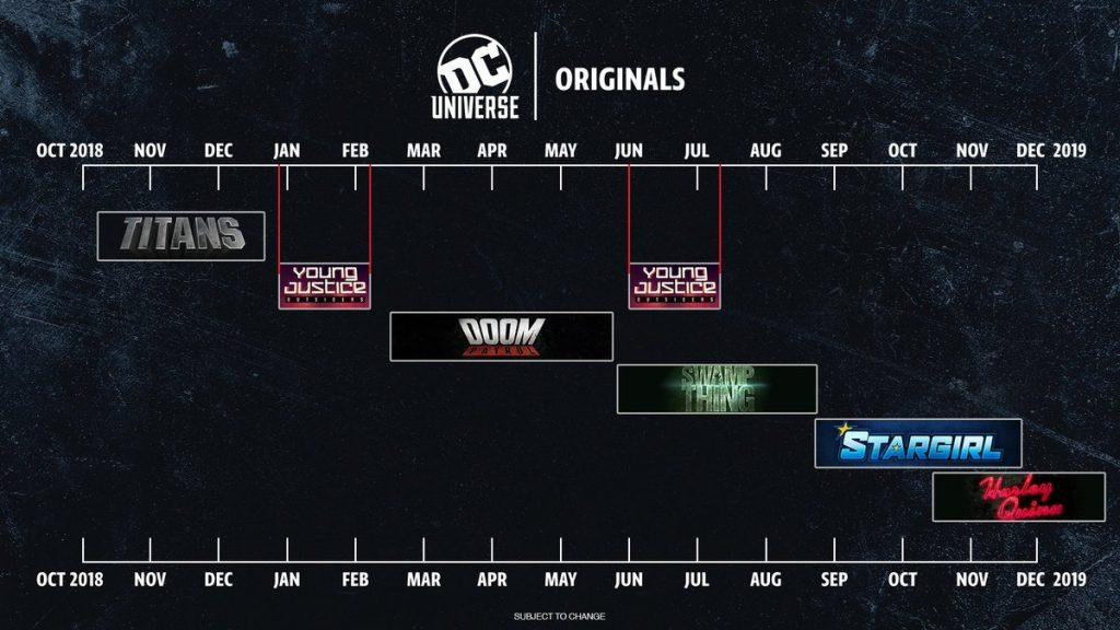 calendrier DC universe titans saison 2 1024x576 Titans : officiellement renouvelée pour une saison 2