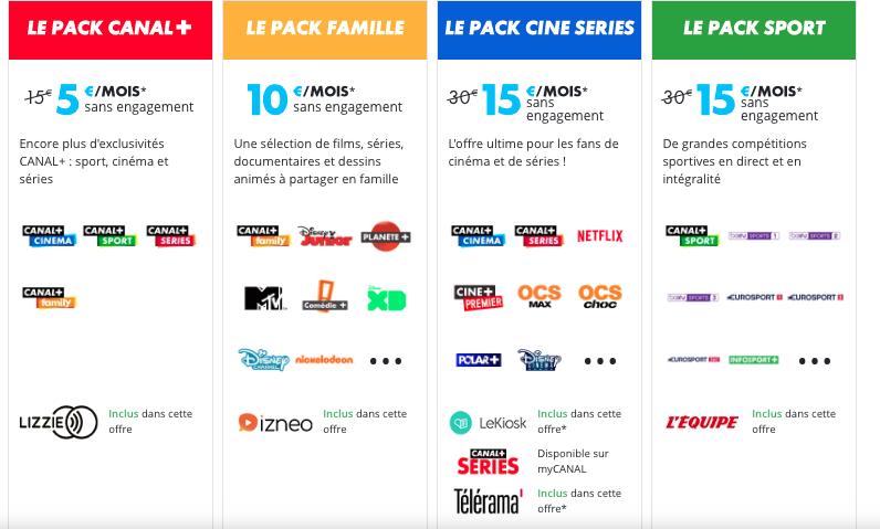 Capture d'écran 2019 11 05 à 20.37.36 - Netflix sur Canal + : tout savoir sur les nouvelles offres